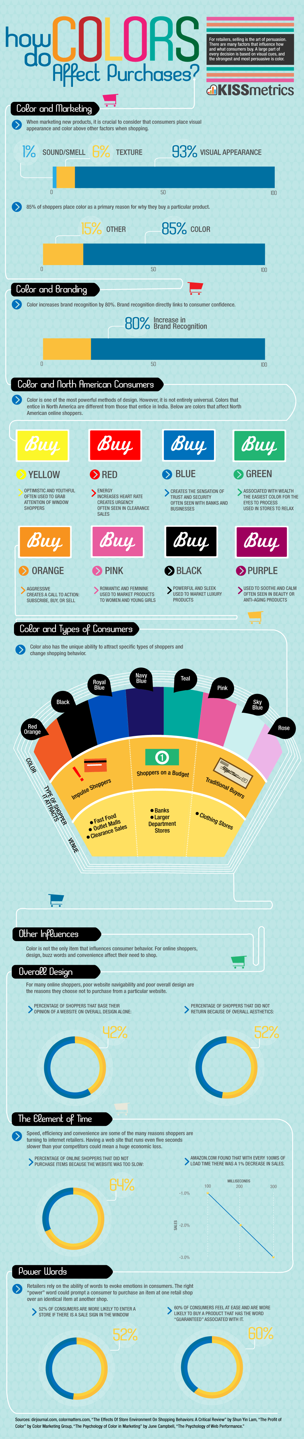 effect-of-colours-infograph