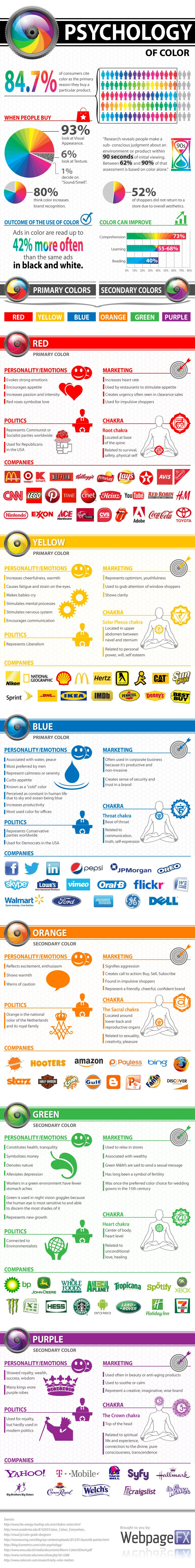 psychology-of-color-few-logo-examples